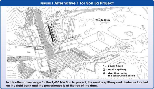 Figure 2 Alternative 1 for Son La Project