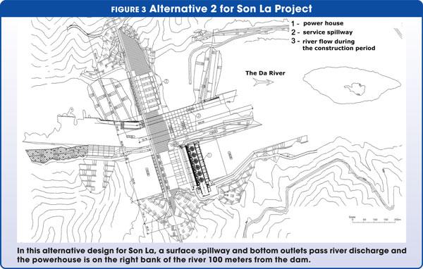 Figure 3 Alternative 2 for Son La Project