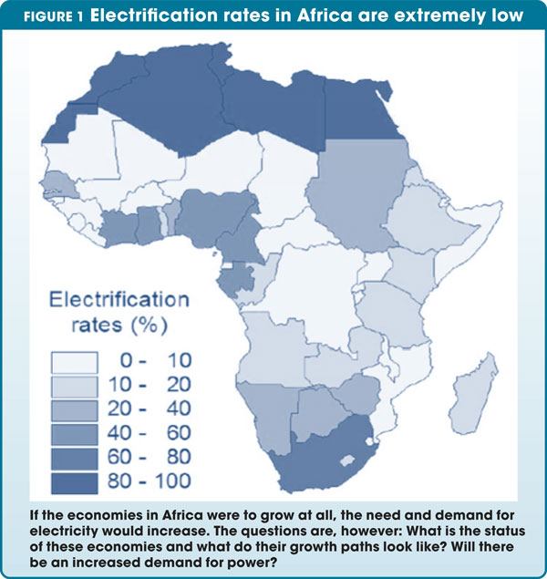 Electrification rates in Africa are extremely low