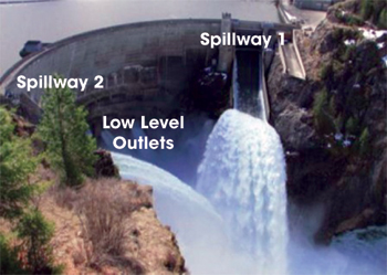 Boundary Dam has two spillway bays, a 508-foot crest, a height of 340 feet, and an attached power plant. The approximate flow height is 177 feet.