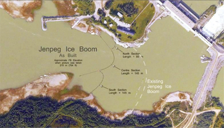 The new ice boom for the 168-MW Jenpeg Generating Station was designed in three distinct sections and was moved upstream 300 m from the existing ice boom.
