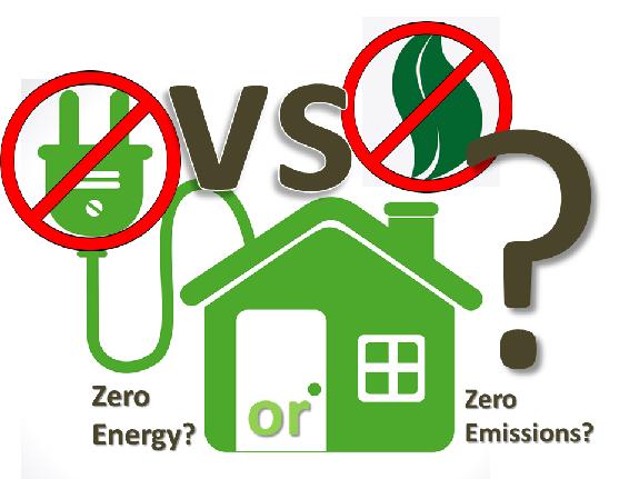 A Primer on Zero Energy vs Zero Emissions