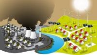 Pathways to 100 Percent Renewable Energy