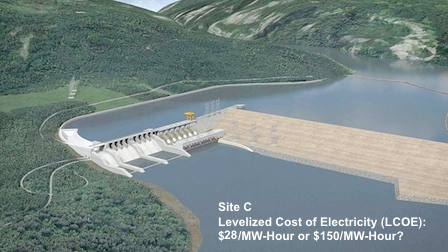 LCOE for Hydro Projects — Pick a Number, Any Number!