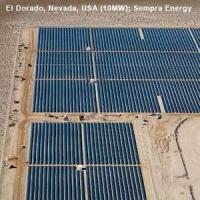 When Will Renewable Energy Companies Overtake Traditional Energy Companies?