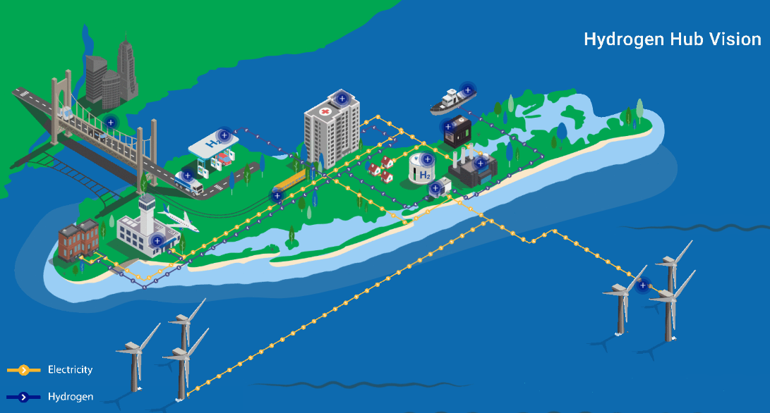 How Long Island could become a green hydrogen hub