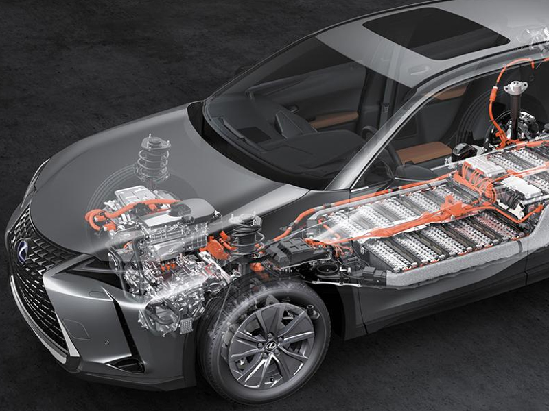 electric vehicle battery costs
